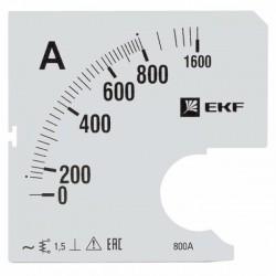Шкала сменная для A961 800/5А-1,5 EKF PROxima | s-a961-800 | EKF