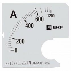 Шкала сменная для A721 600/5А-1,5 EKF PROxima | s-a721-600 | EKF